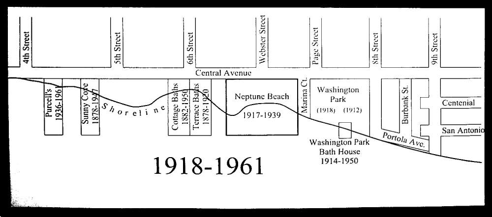 Location and duration of Alameda's south shore baths thru 1961.