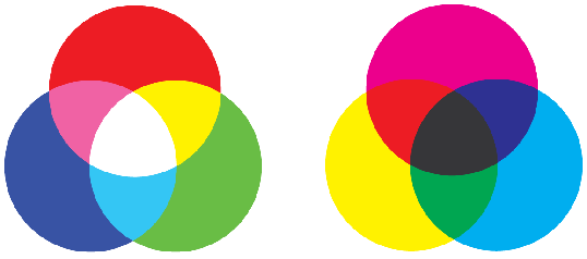 """The difference between RGB and CMYK color modes is just part of the discussion in """"Digital Imaging"""" by Eric J. Kos."""